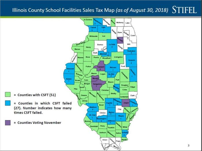 Counties with CSFT