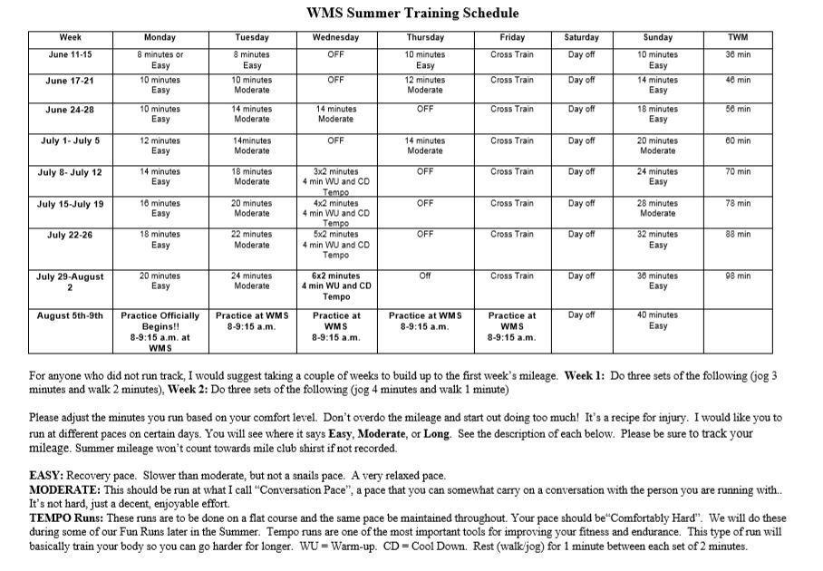 CC Summer Training Schedule